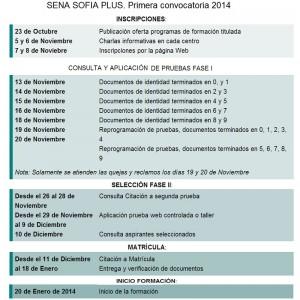 SENA SOFIA PLUS primera convocatoria 2014