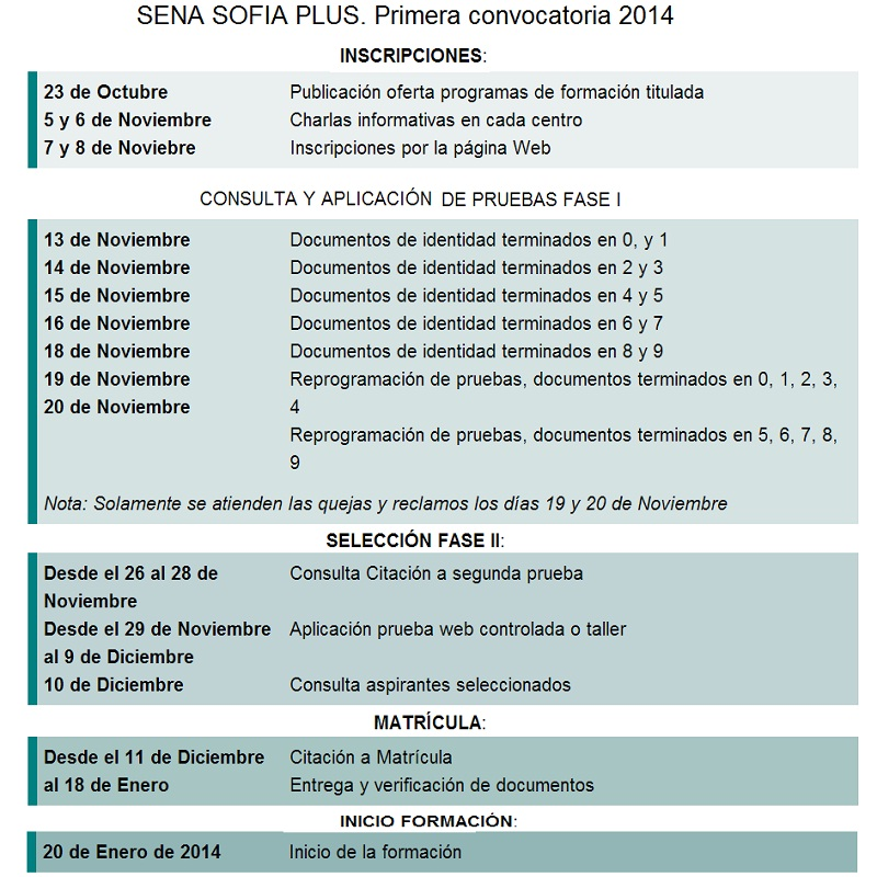"""SENA SOFIA PLUS primera convocatoria 2014"""
