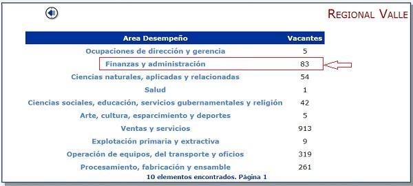 """SENA empleo 3"""