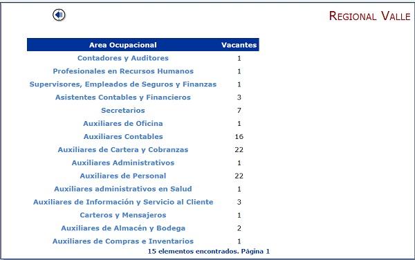 """SENA empleo 4"""
